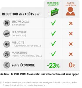 vignette_maitrise_des_couts2